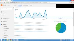 Lead Generation Tracking - Pullman Marketing