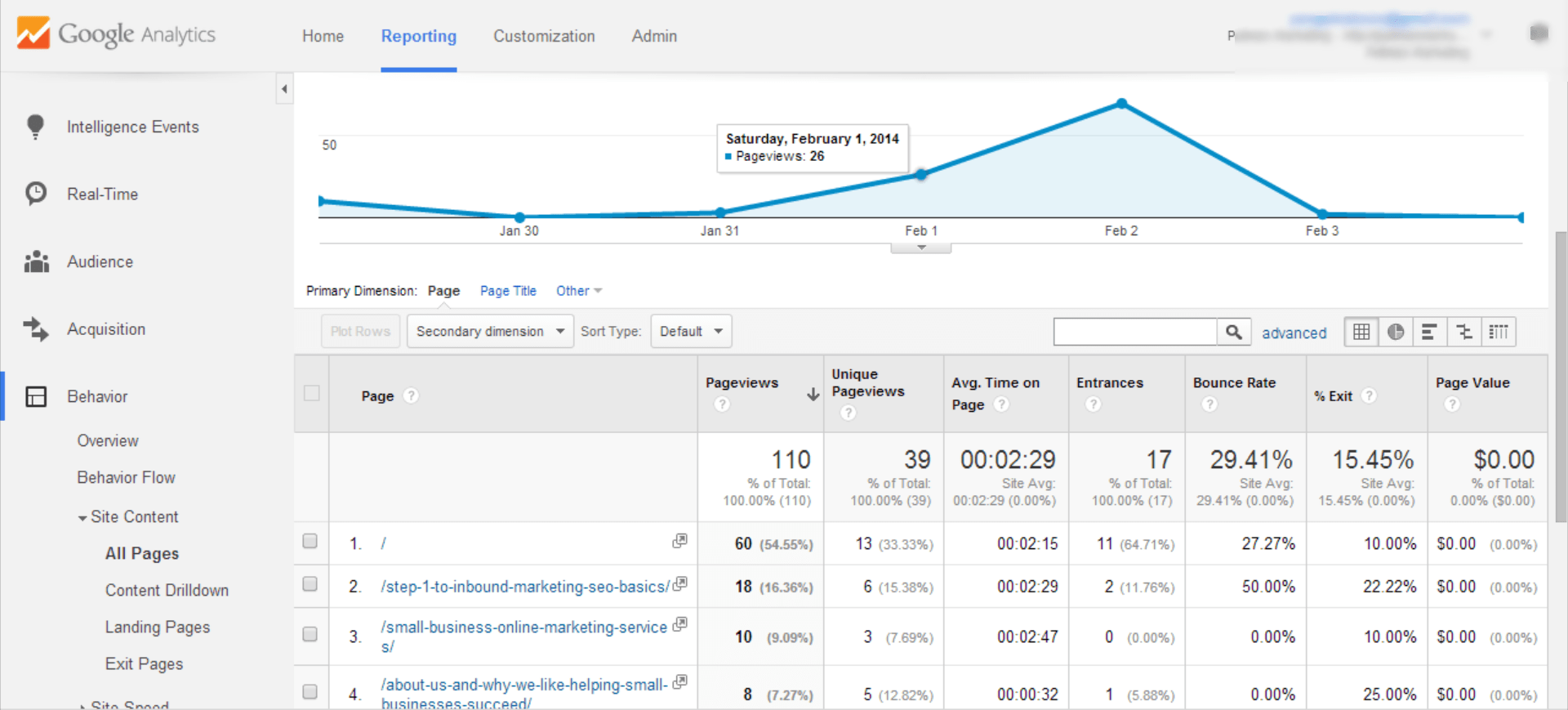 Google Analytics for Inbound Marketing | Pullman Marketing