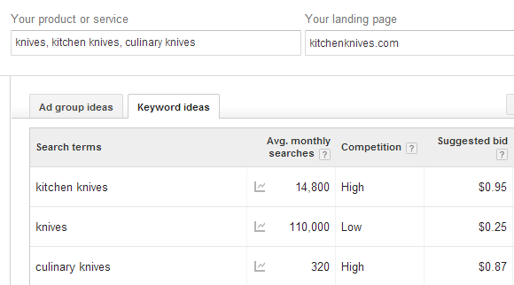 Google Ads | Pullman Marketing| Using Bing ads
