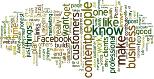 Honesty - Winning your Customers - Word Cloud