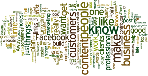 Honesty - Winning your Customers - Word Cloud