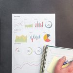 Evaluating When You Need Marketing Company